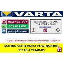 BATERIA YT14B-4/YT14B-BS